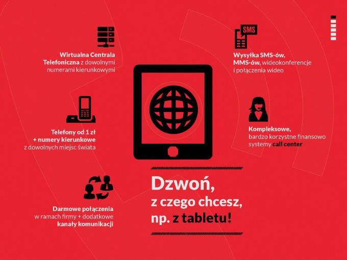 prezentacja_PLFON_6